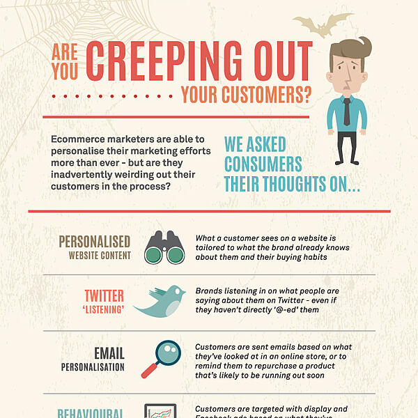 Are You Creeping Out Your Customers?