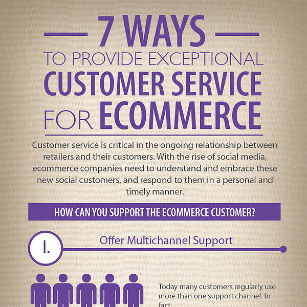7 Ways to Provide Exceptional Customer Service for Ecommerce