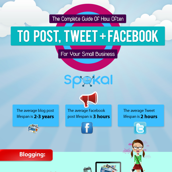 Guide Of How Often To Post, Tweet + Facebook For Your Small Business